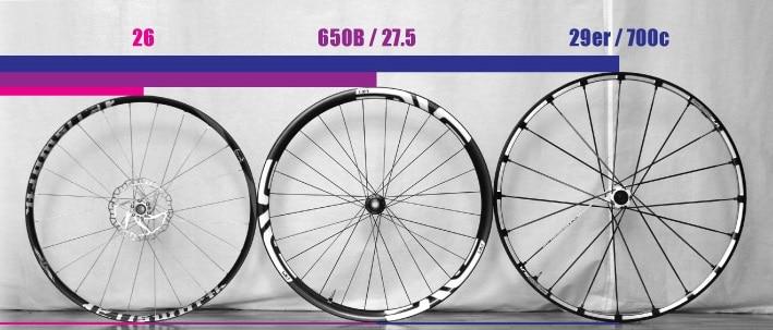Perbedaan ukuran roda 26-650-27.5-700-29