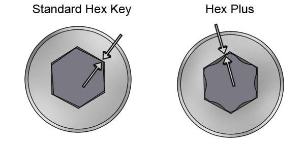 Bentuk baut-kunci Hex Plus