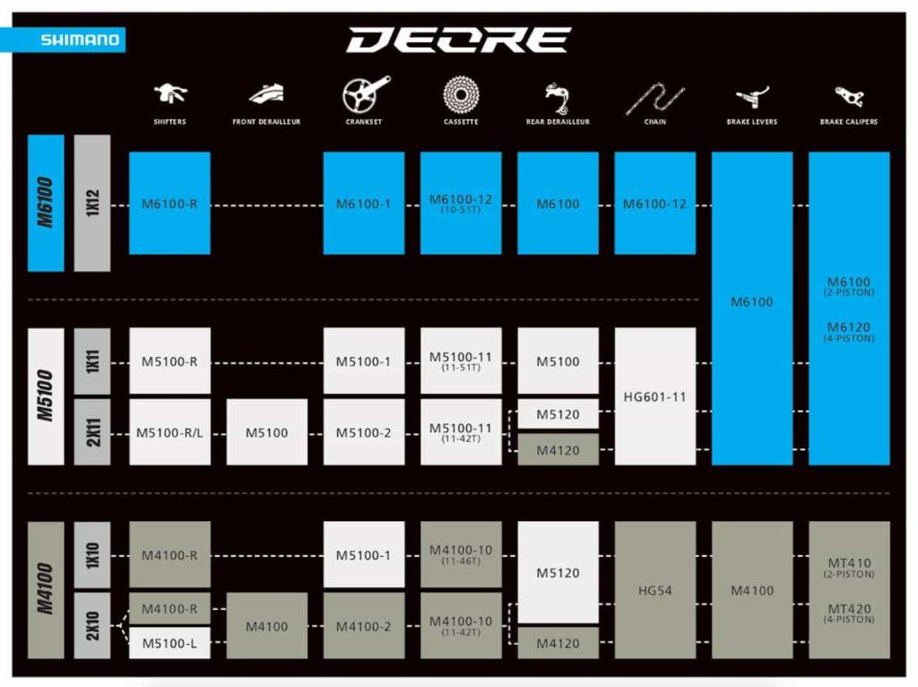 Kompabiliti Shimano Deora M6100-M5100-M4100