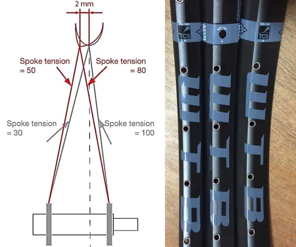 Rim sepeda asymetrical atau tidak simetris