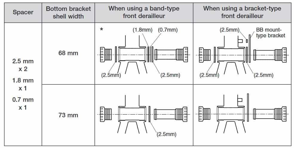 Pengaturan spacer BB untuk frame 68 dan 73