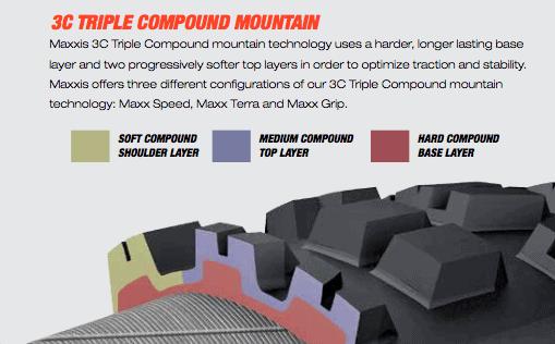 Bahan karet yang berbeda-beda (triple compund) pada ban sepeda gunung