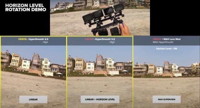 Perbandingan gambar mode dengan Horizon Level