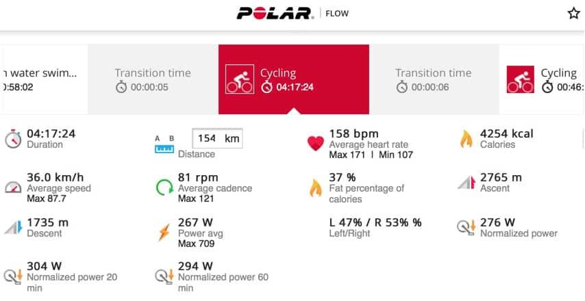 Hasil analisa power dan normalized power dari sesi sepeda