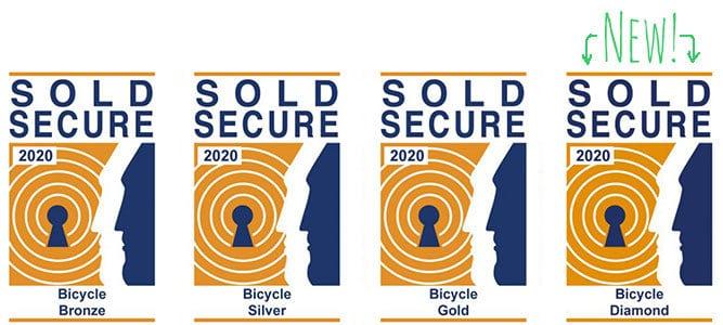 Standard - rating untuk kekuatan dan keamanan gembok sepeda