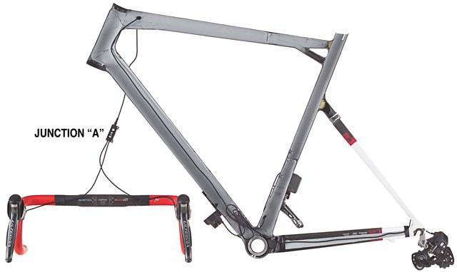 Jalur kabel frame Di2 compatible